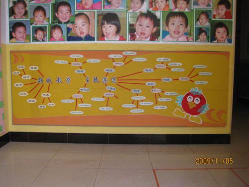 幼儿园大厅环境-领域教学主题渗透