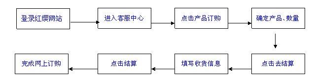 连锁园专供物品购物指南_红缨教育_做中国幼儿园连锁