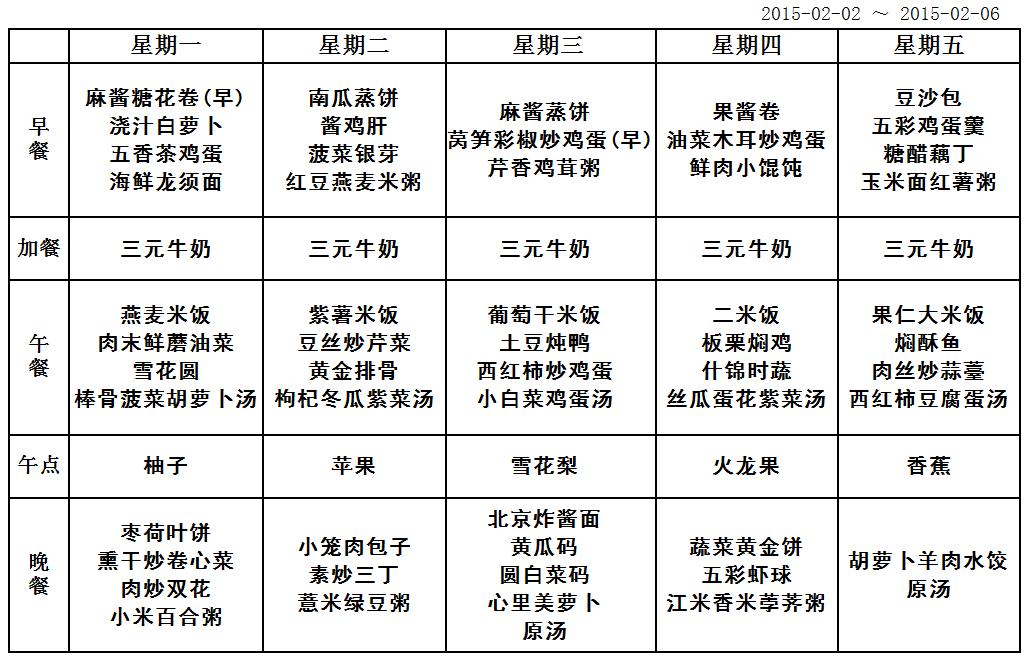本周菜谱_家园共育_做中国幼儿园连锁经营_北拿楚留香在各种大厨哪里食谱图片