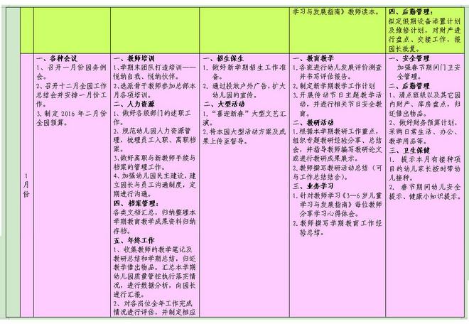 幼儿园年度工作计划_2011学年度第二学期大教研组教研计划金苹