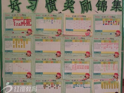 河北邯郸红缨启蒙幼儿园开展好习惯成果展示