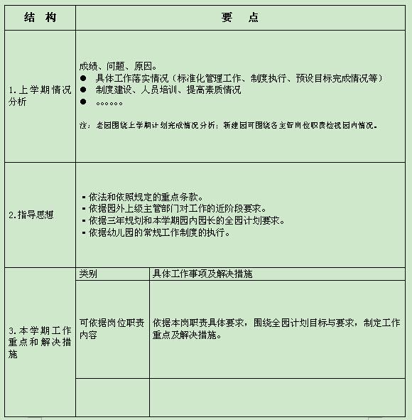 北京红缨连锁幼儿园xx主管学期工作计划模板