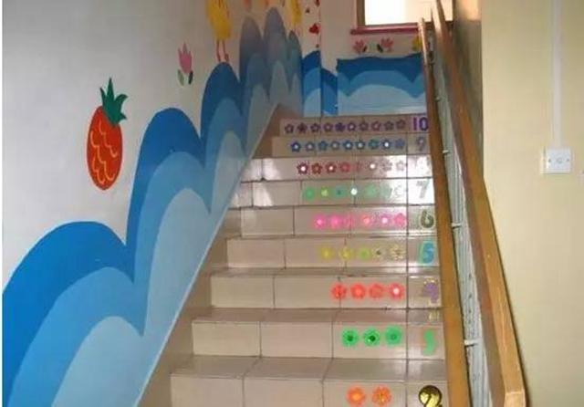 幼儿园楼梯环境布置大全(一)
