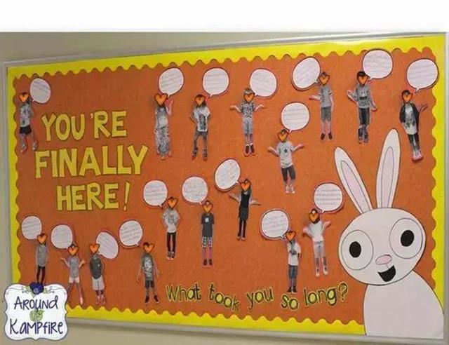 幼儿园创意照片墙图片