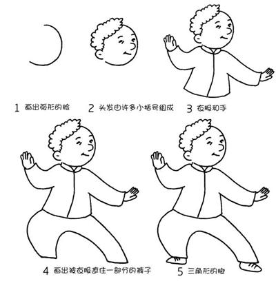 【简笔画】10大可爱人物形象